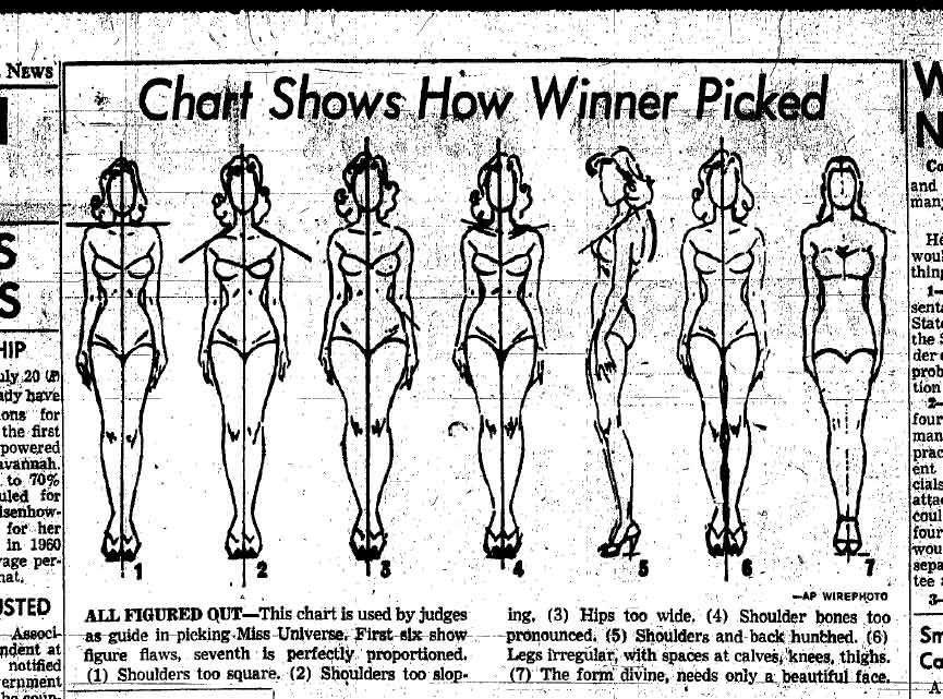 Muôn kiểu thi hoa hậu 'kỳ cục' trong lịch sử thế giới