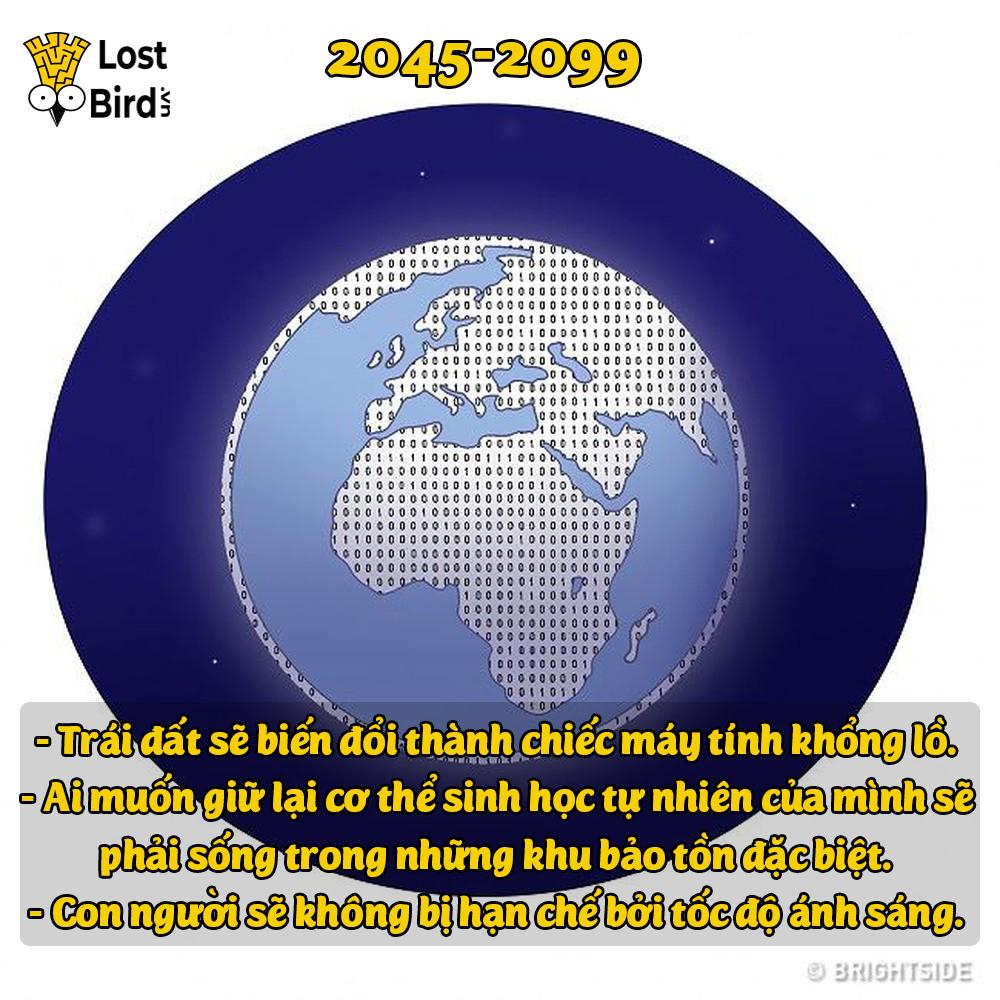 Xem thử những gì 'thánh tiên tri' có xác suất đúng 86% dự đoán thế giới đến năm 2099