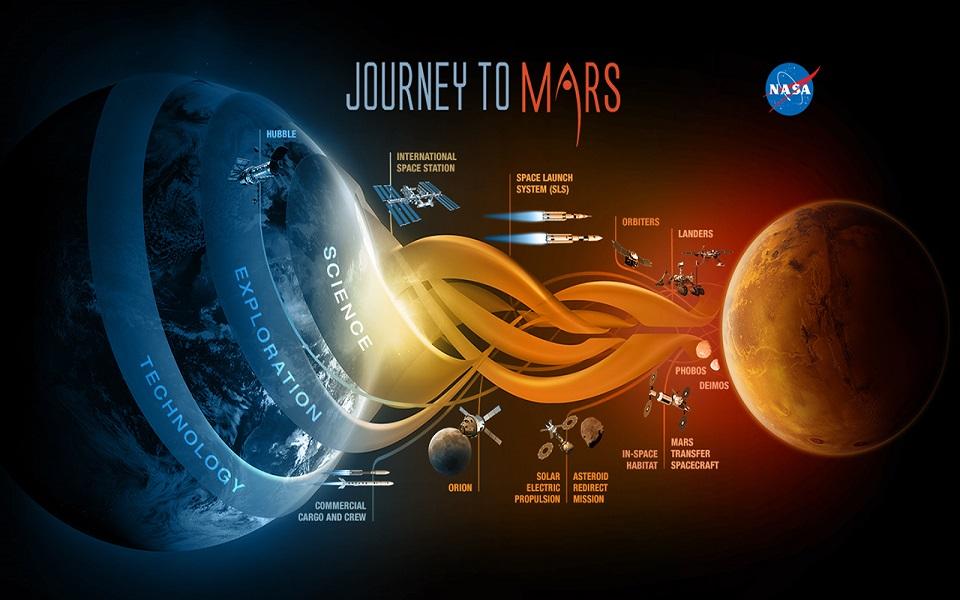 SpaceX's 'thả thính' kế hoạch di tản tới sao Hỏa năm 2022 của loài người: Đường đi nước bước đã có rồi!