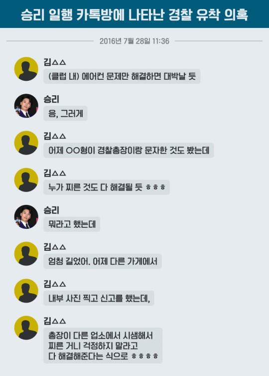 SBS funE tiếp tục tung đoạn tin nhắn mới, chứng minh cảnh sát có liên quan tới Seungri