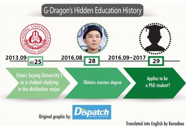 'Mối thù truyền kiếp' giữa Dispatch và YG bắt đầu từ khi nào, chuyện gì đã xảy ra suốt 9 năm trời?