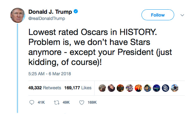 Bận làm Tổng thống, Donald Trump vẫn kịp lên Twitter 'đá đểu' lượng rating thấp kỉ lục của Oscar 2018