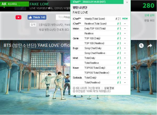 Những kỷ lục của MV 'Fake Love' (BTS) đọc sơ cũng thấy hoa mắt chóng mặt