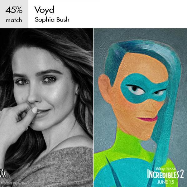 So sánh độ tương đồng ngoại hình dàn diễn viên lồng tiếng với nhân vật của họ trong 'The Incredibles 2'