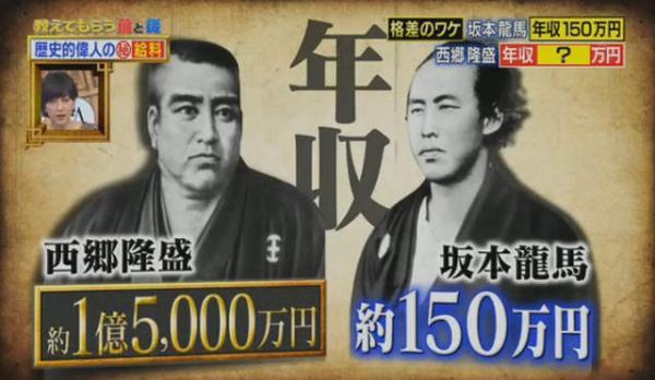 Đổi tiền lương các nhân vật lịch sử sang mệnh giá thời nay, người giàu nhất 'cá kiếm' 31 tỷ/năm