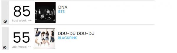 Nối gót BTS, BLACKPINK sẽ là nhóm nữ K-Pop đầu tiên biến giấc mơ 'Mỹ tiến' thành hiện thực?