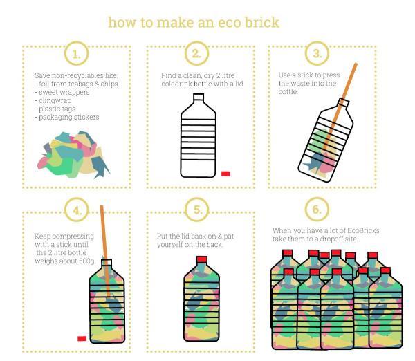 Gạch sinh thái làm từ rác không thể tái chế - ý tưởng độc đáo 'cứu nguy' cho môi trường