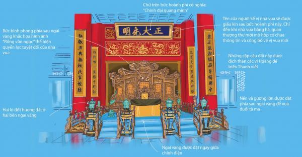 Cuộc sống bên trong Tử Cấm Thành (Kỳ 3): Khi ngai vàng không còn là vị trí được khao khát nhất trong cung