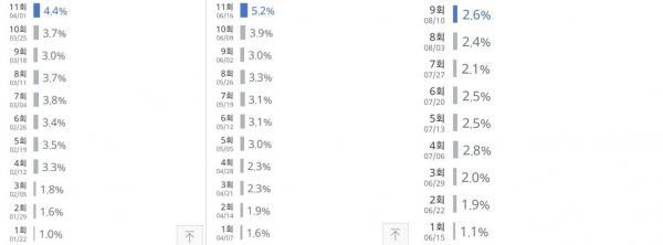 Trước thềm chung kết, điểm lại các nguyên nhân khiến 'Produce 48' trở thành 'bom xịt' của đài Mnet