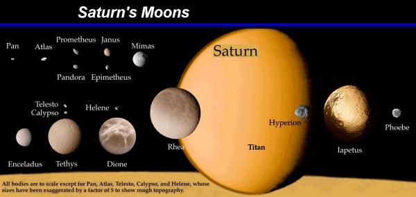 Mặt trăng của mặt trăng (moon) thì gọi là gì? Chính là 'moonmoon' đấy!