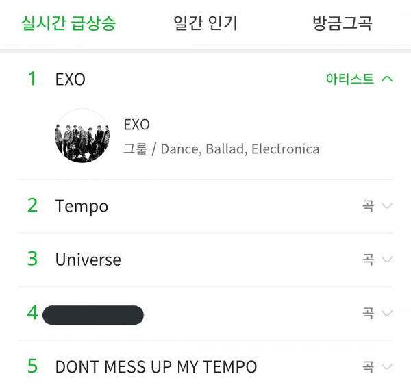 Tròn 1 giờ sau khi tung ra 'Tempo', EXO đã khiến cả K-Pop rung chuyển với loạt thành tích 'khủng'