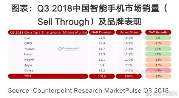 Ở Trung Quốc, chỉ dân 'nghèo ngầm' mới xài Apple, nhà giàu người ta dùng Huawei và Xiaomi