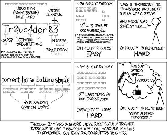 Quy tắc để tạo ra một mật khẩu cực mạnh khác hoàn toàn với những gì bạn đã biết trước đây
