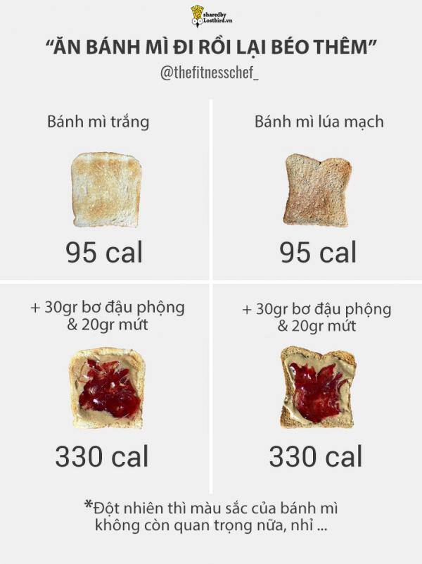 Thử tính calories giữa thực phẩm lành mạnh và thức ăn nhanh, bạn sẽ ngạc nhiên đấy!