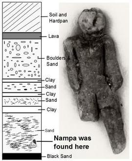 Đi tìm lời giải cho những bí ẩn lâu đời nhất trong lịch sử loài người