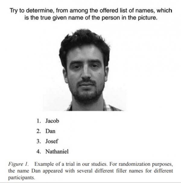 Khoa học phía sau tên người: Liệu chúng có ảnh hưởng đến tính cách và quyết định trong cuộc sống?