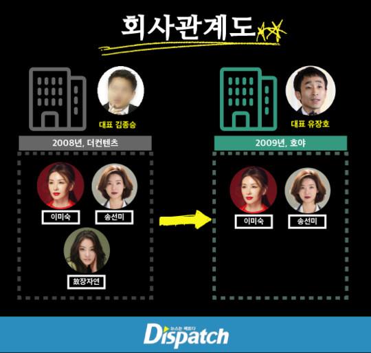 Quản lý Yoo hẹn Jang Ja Yeon gặp vài người, 2 tiếng sau nữ diễn viên tự sát: 'Chuyện gì đã xảy ra?'