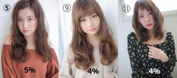 Nhật Bản khảo sát 200 nhà quản lý nhân sự: Kiểu tóc nào giúp bạn nhìn như một nữ nhân viên giỏi?