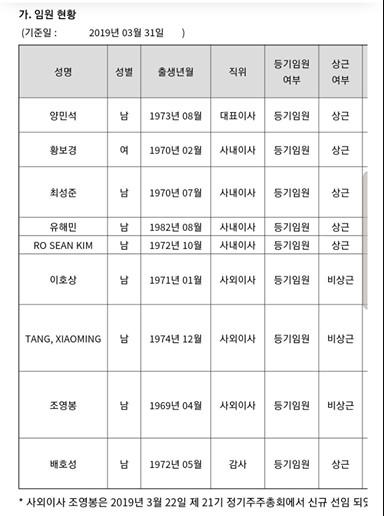 Giữa tâm bão, netizen Hàn truyền tay nhau bản 'giải mã' tâm thư Yang Hyun Suk đầy châm biếm