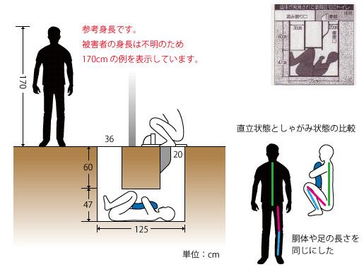 Vụ án xác chết trong bồn cầu ở Nhật Bản: Rùng rợn và còn nhiều bí ẩn chưa được giải đáp