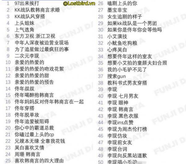 'Cá Mực Hầm Mật' lên sóng 18 ngày chiếm gần 100 hot search, netizen cãi nhau tơi bời khói lửa