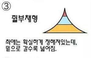 Netizen Hàn chỉ đích danh 6 kiểu fan K-Pop điển hình: Đâu là kiểu người đáng ghét nhất?