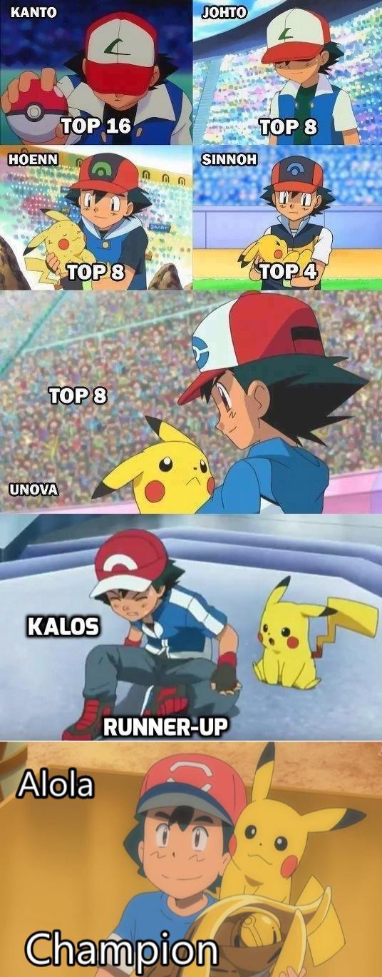 Cuối cùng sau 22 năm, Ash Ketchum đã đạt được danh hiệu 'Bậc thầy Pokémon'