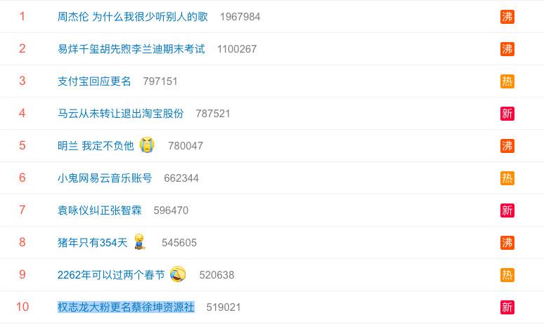 Tranh cãi nảy lửa chuyện Weibo triệu fan của G-Dragon đổi tên và chuyển sang hâm mộ Thái Từ Khôn