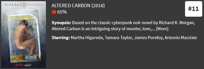 'Stranger Things' và quyền lực tuyệt đối trên BXH các TV Series được yêu thích nhất của Netflix