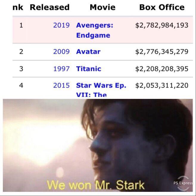 'Avengers: Endgame' đã phải chật vật đánh bại kỷ lục doanh thu của 'Avatar' như thế nào?